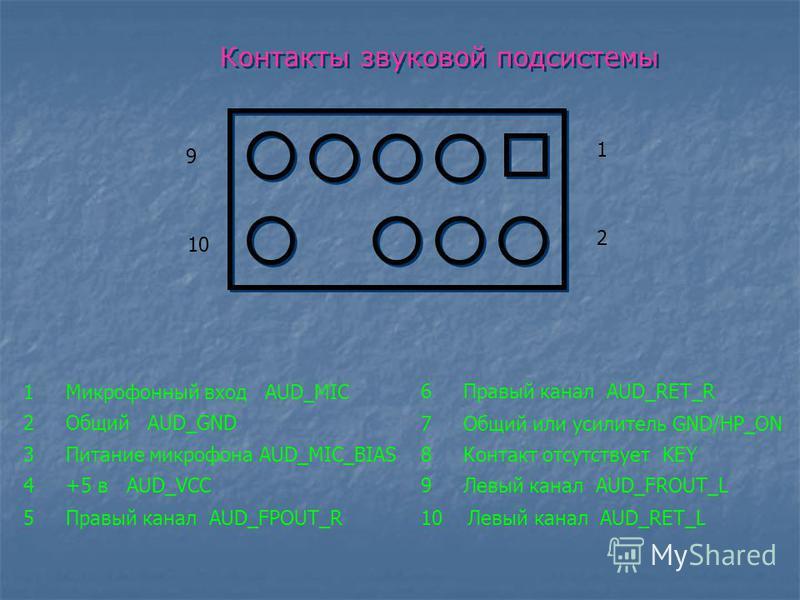 1 2 9 10 Контакты звуковой подсистемы 1 Микрофонный вход AUD_MIC 2 Общий AUD_GND 3 Питание микрофона AUD_MIC_BIAS 4 +5 в AUD_VCC 5 Правый канал AUD_FPOUT_R 6 Правый канал AUD_RET_R 7 Общий или усилитель GND/HP_ON 8 Контакт отсутствует KEY 9 Левый кан