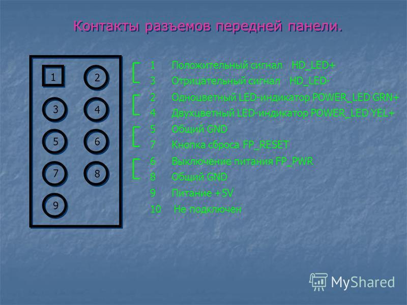 1 2 7 9 8 3 6 5 4 Контакты разъемов передней панели. 1 Положительный сигнал HD_LED+ 3 Отрицательный сигнал HD_LED- 2 Одноцветный LED-индикатор POWER_LED GRN+ 4 Двухцветный LED-индикатор POWER_LED YEL+ 5 Общий GND 7 Кнопка сброса FP_RESET 6 Выключение