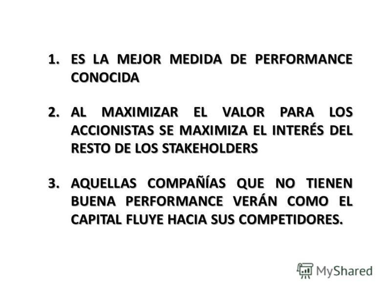 1.ES LA MEJOR MEDIDA DE PERFORMANCE CONOCIDA 2.AL MAXIMIZAR EL VALOR PARA LOS ACCIONISTAS SE MAXIMIZA EL INTERÉS DEL RESTO DE LOS STAKEHOLDERS 3.AQUELLAS COMPAÑÍAS QUE NO TIENEN BUENA PERFORMANCE VERÁN COMO EL CAPITAL FLUYE HACIA SUS COMPETIDORES.