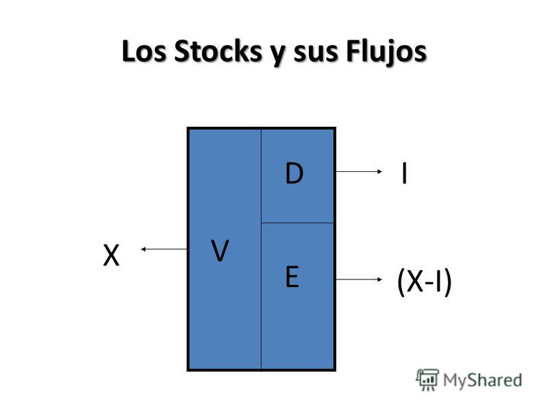 V D E I (X-I) X Los Stocks y sus Flujos