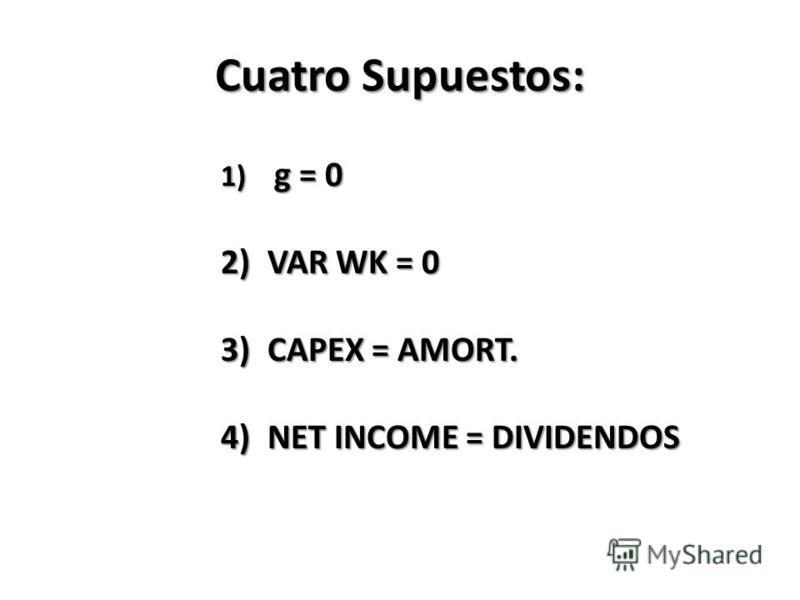 Cuatro Supuestos: 1) g = 0 2)VAR WK = 0 3)CAPEX = AMORT. 4)NET INCOME = DIVIDENDOS