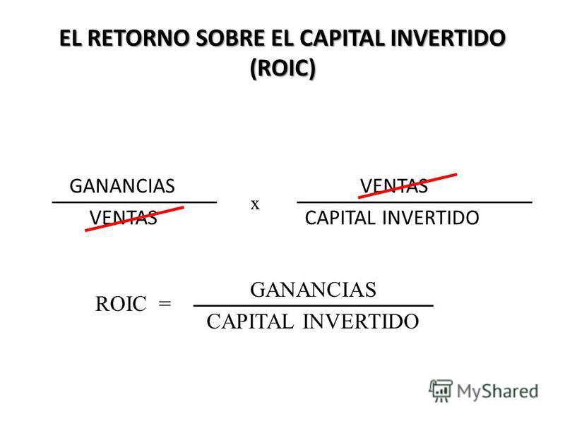 EL RETORNO SOBRE EL CAPITAL INVERTIDO (ROIC) GANANCIAS VENTAS CAPITAL INVERTIDO x ROIC = GANANCIAS CAPITAL INVERTIDO