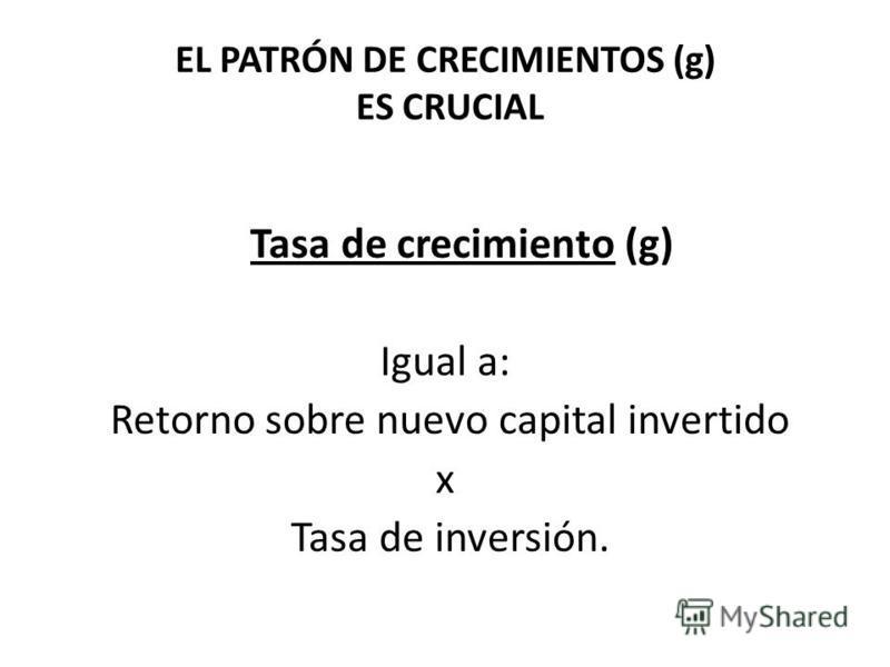 EL PATRÓN DE CRECIMIENTOS (g) ES CRUCIAL Tasa de crecimiento (g) Igual a: Retorno sobre nuevo capital invertido x Tasa de inversión.