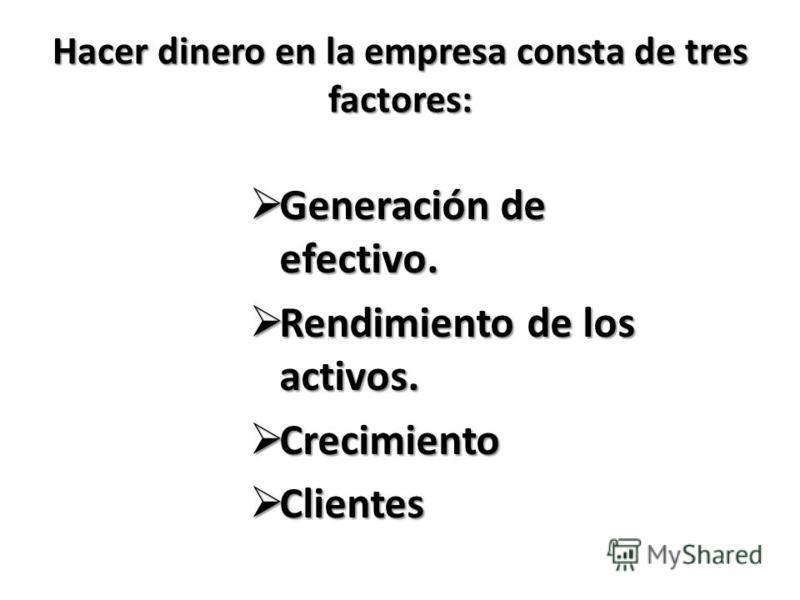 Hacer dinero en la empresa consta de tres factores: Generación de efectivo. Generación de efectivo. Rendimiento de los activos. Rendimiento de los activos. Crecimiento Crecimiento Clientes Clientes
