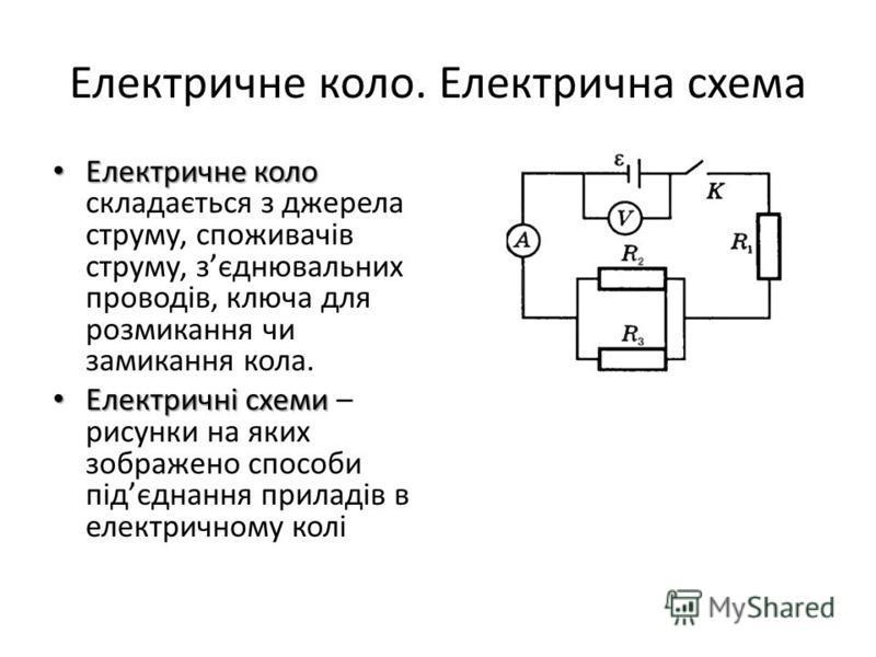 Електричне коло. Електрична схема Електричне коло Електричне коло складається з джерела струму, споживачів струму, зєднювальних проводів, ключа для розмикання чи замикання кола. Електричні схеми Електричні схеми – рисунки на яких зображено способи пі