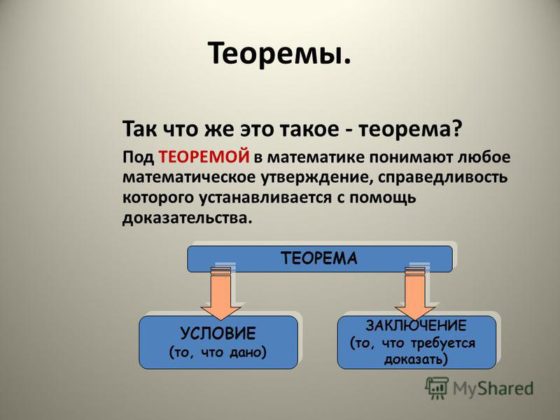 Теоремы. Так что же это такое - теорема? Под ТЕОРЕМОЙ в математике понимают любое математическое утверждение, справедливость которого устанавливается с помощь доказательства. ЗАКЛЮЧЕНИЕ (то, что требуется доказать) ЗАКЛЮЧЕНИЕ (то, что требуется доказ