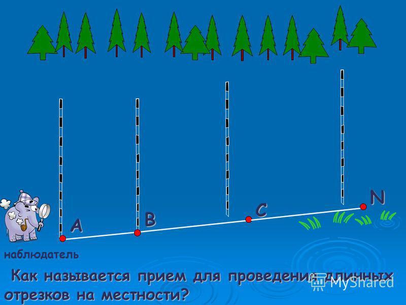 С А В Как называется прием для проведения длинных отрезков на местности? Как называется прием для проведения длинных отрезков на местности? N наблюдатель