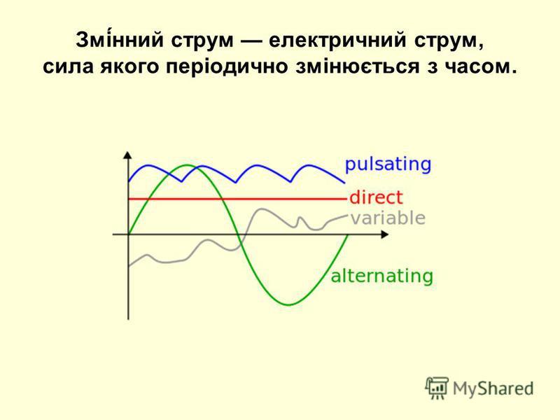 Змі́нний струм електричний струм, сила якого періодично змінюється з часом.