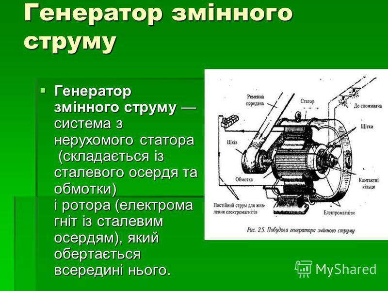 Генератор змінного струму Генератор змінного струму система з нерухомого статора (складається із сталевого осердя та обмотки) і ротора (електрома гніт із сталевим осердям), який обертається всередині нього. Генератор змінного струму система з нерухом