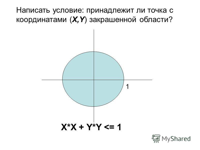 X*X + Y*Y <= 1 1 Написать условие: принадлежит ли точка с координатами (X,Y) закрашенной области?