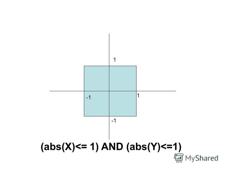 1 1 (abs(X)<= 1) AND (abs(Y)<=1)