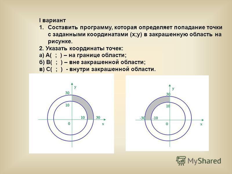 I вариант 1. Составить программу, которая определяет попадание точки с заданными координатами (x;y) в закрашенную область на рисунке. 2. Указать координаты точек: a) A( ; ) – на границе области; б) B( ; ) – вне закрашенной области; в) C( ; ) - внутри