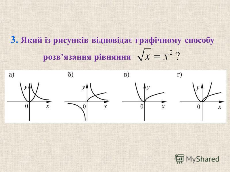 3. Який iз рисункiв вiдповідає графiчному способу розвязання рiвняння
