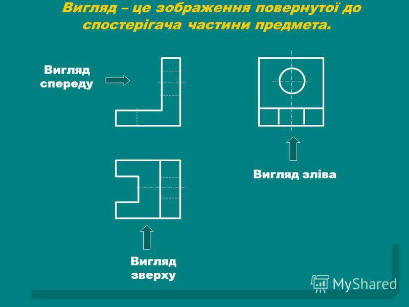 Вигляд – це зображення повернутої до спостерігача частини предмета. Вигляд спереду Вигляд зліва Вигляд зверху