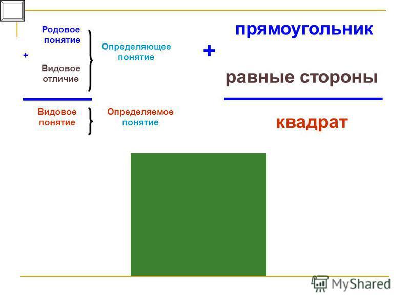 прямоугольник равные стороны квадрат + Видовое понятие Родовое понятие Видовое отличие + Определяющее понятие Определяемое понятие