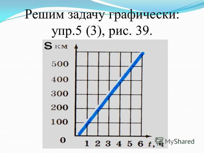 Решим задачу графически: упр.5 (3), рис. 39.