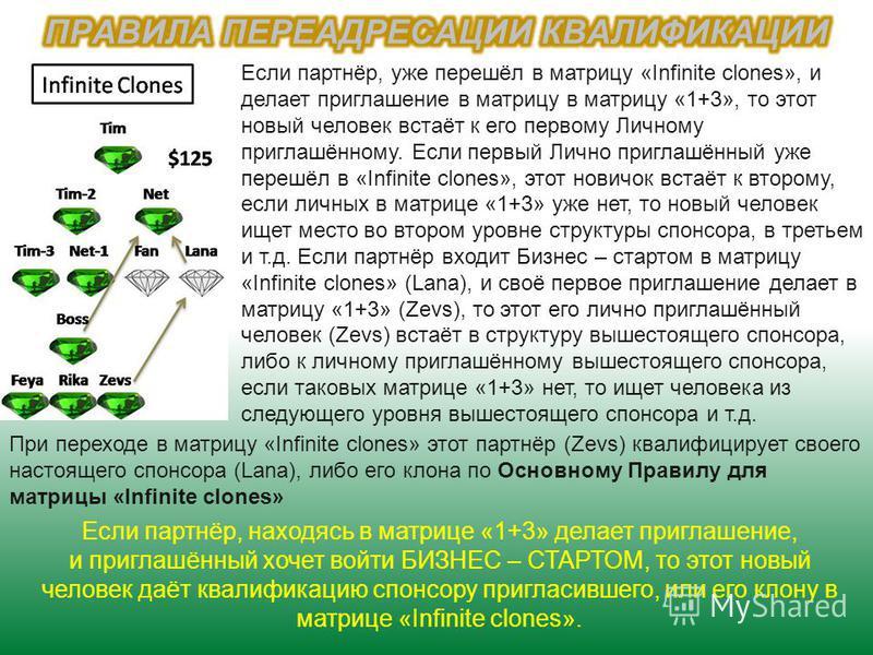 Если партнёр, находясь в матрице «1+3» делает приглашение, и приглашённый хочет войти БИЗНЕС – СТАРТОМ, то этот новый человек даёт квалификацию спонсору пригласившего, или его клону в матрице «Infinite clones». Если партнёр, уже перешёл в матрицу «In