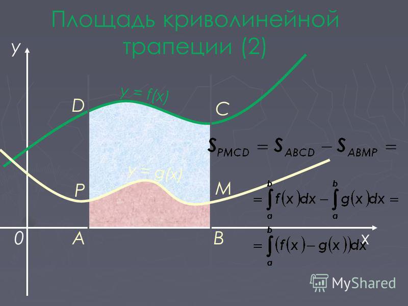 abx y y = f(x) 0 y = g(x) AB C D M P Площадь криволинейной трапеции (2)
