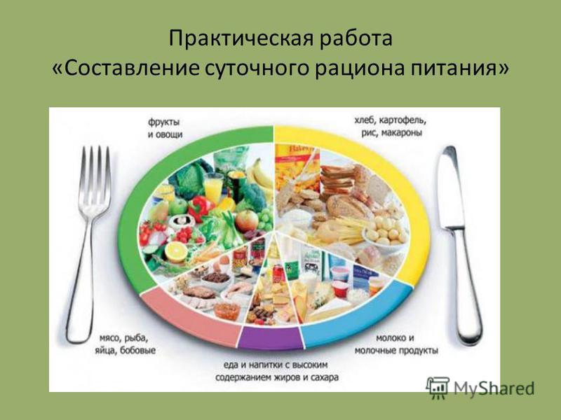 Практическая работа «Составление суточного рациона питания»