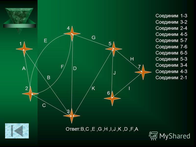1 2 3 4 5 6 7 Соединим 1-3 B Ответ:B Соединим 3-2 C,C Соединим 2-4 E,E Соединим 4-5 G,G Соединим 5-7 H,H Соединим 7-6 I,I Соединим 6-5 J,J Соединим 5-3 K,K Соединим 3-4 D,D Соединим 4-3 F,F Соединим 2-1 A,A