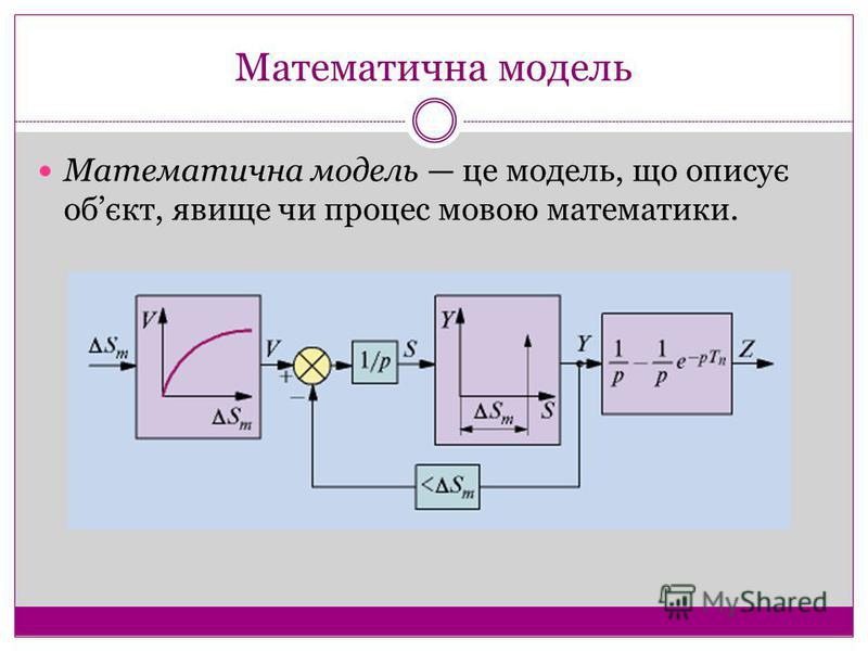 Математична модель Математична модель це модель, що описує обєкт, явище чи процес мовою математики.