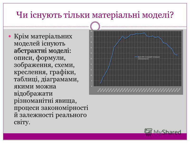 Чи існують тільки матеріальні моделі? абстрактні моделі: Крім матеріальних моделей існують абстрактні моделі: описи, формули, зображення, схеми, креслення, графіки, таблиці, діаграмами, якими можна відображати різноманітні явища, процеси закономірнос