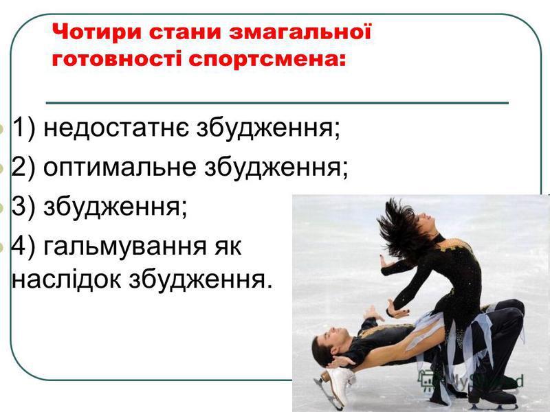 Чотири стани змагальної готовності спортсмена: 1) недостатнє збудження; 2) оптимальне збудження; 3) збудження; 4) гальмування як наслідок збудження.