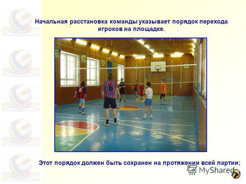 В игре всегда должны участвовать по шесть игроков от каждой команды Первенство города по волейболу - сборная школы 2007 г.