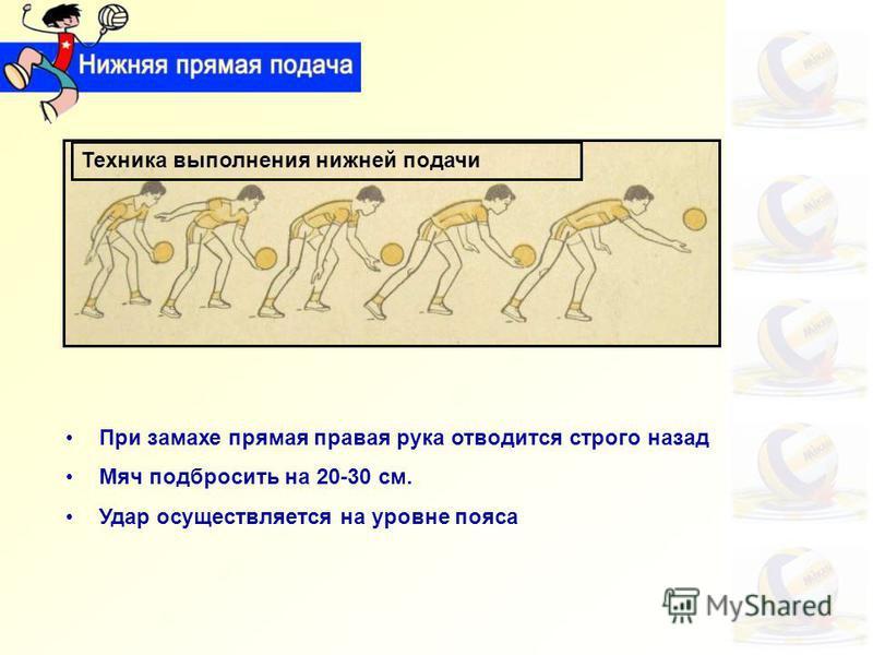 В волейболе используются подачи: Нижняя прямая Верхняя боковая Верхняя прямая с вращением (силовая) Мяч вводится в игру подачей Верхняя прямая подача Нижняя прямая подача