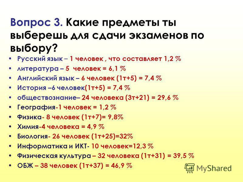 Вопрос 3. Какие предметы ты выберешь для сдачи экзаменов по выбору? Русский язык – 1 человек, что составляет 1,2 % литература – 5 человек = 6,1 % Английский язык – 6 человек (1 т+5) = 7,4 % История –6 человек(1 т+5) = 7,4 % обществознание– 24 человек