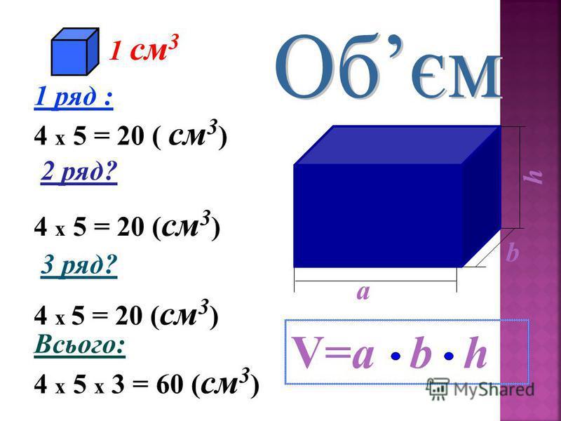 h b a 4 x 5 = 20 20 ( см 3 ) 4 x 5 = 20 ( см 3 ) 1 ряд : 4 x 5 = 20 ( см 3 ) 2 ряд? 3 Всього: 4 x 5 x 3 = 60 ( см 3 ) 1 см 3 V=a b h