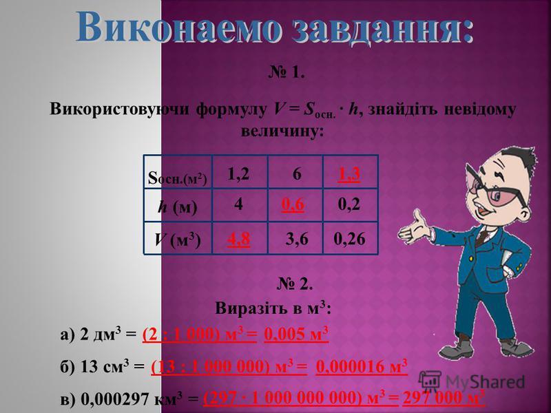 Використовуючи формулу V = S осн. · h, знайдіть невідому величину: 1. S осн.(м 2 ) h (м) V (м 3 ) 4 1,2 3,6 6 0,26 0,2 4,8 0,6 1,31,3 2. 2. Виразіть в м 3 : а) 2 дм 3 = б) 13 см 3 = в) 0,000297 км 3 = 0,005 м 3 0,000016 м 3 297 000 м 3 (2 : 1 000) м
