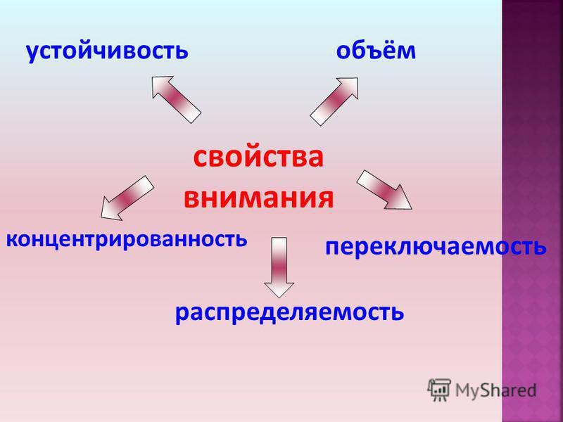 10 различий – очень высокий уровень внимательности; 8-9 различий – выше среднего; 4-7 различий – средний уровень; 2-3 различия – низкий уровень; 0-1 различие – очень низкий уровень развития внимательности.