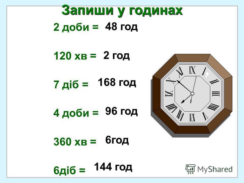 Запиши у годинах 2 доби = 120 хв = 7 діб = 4 доби = 360 хв = 6діб = 48 год 2 год 168 год 96 год 6год 144 год