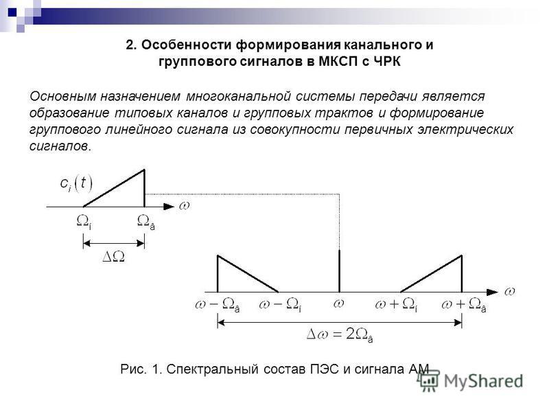 2. Особенности формирования канального и группового сигналов в МКСП с ЧРК Основным назначением многоканальной системы передачи является образование типовых каналов и групповых трактов и формирование группового линейного сигнала из совокупности первич