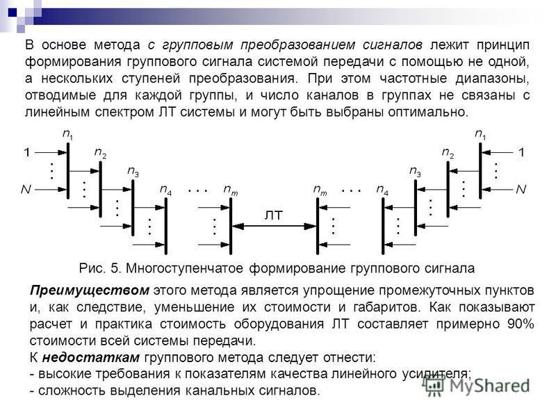 В основе метода с групповым преобразованием сигналов лежит принцип формирования группового сигнала системой передачи с помощью не одной, а нескольких ступеней преобразования. При этом частотные диапазоны, отводимые для каждой группы, и число каналов