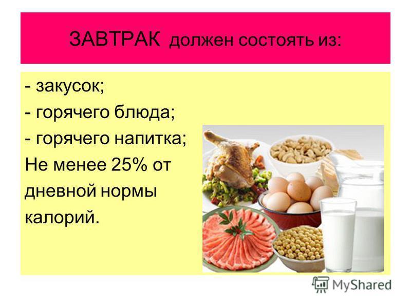 ЗАВТРАК должен состоять из: - закусок; - горячего блюда; - горячего напитка; Не менее 25% от дневной нормы калорий.