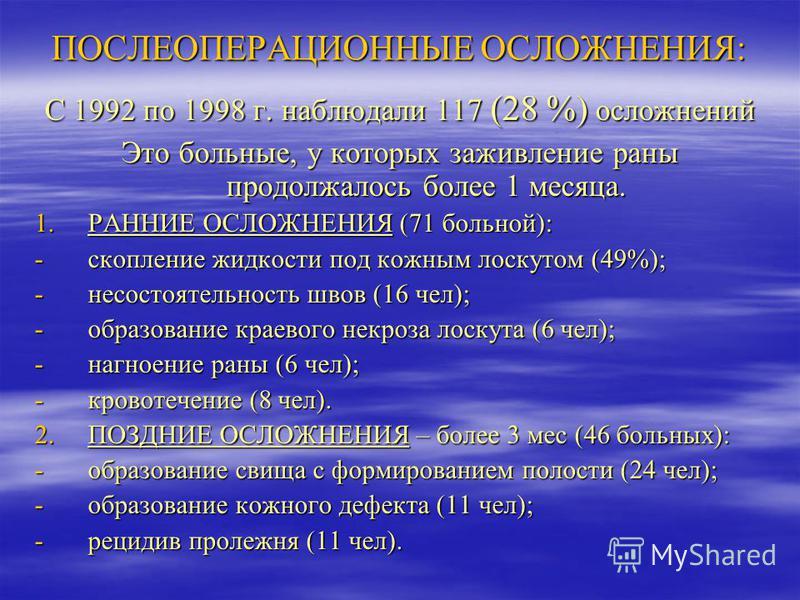 ПОСЛЕОПЕРАЦИОННЫЕ ОСЛОЖНЕНИЯ: С 1992 по 1998 г. наблюдали 117 (28 %) осложнений С 1992 по 1998 г. наблюдали 117 (28 %) осложнений Это больные, у которых заживление раны продолжалось более 1 месяца. 1. РАННИЕ ОСЛОЖНЕНИЯ (71 больной): -скопление жидкос
