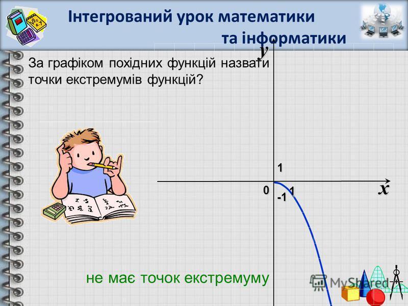 0 xy1 -1-1-1-1 1 За графіком похідних функцій назвати точки екстремумів функцій? не має точок екстремуму Інтегрований урок математики та інформатики