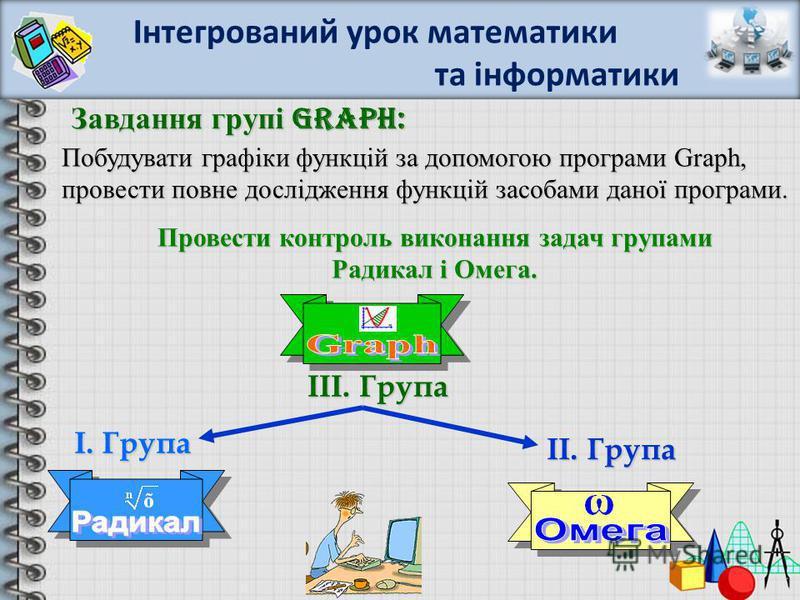 Завдання групі Graph: І. Група ІІ. Група ІІІ. Група Побудувати графіки функцій за допомогою програми Graph, провести повне дослідження функцій засобами даної програми. Провести контроль виконання задач групами Радикал і Омега. Інтегрований урок матем