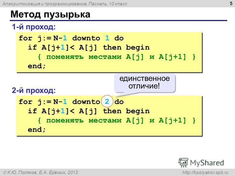Алгоритмизация и программирование, Паскаль, 10 класс К.Ю. Поляков, Е.А. Ерёмин, 2013 http://kpolyakov.spb.ru Метод пузырька 5 1-й проход: for j:= N-1 downto 1 do if A[j+1]< A[j] then begin { поменять местами A[j] и A[j+1] } end; for j:= N-1 downto 1