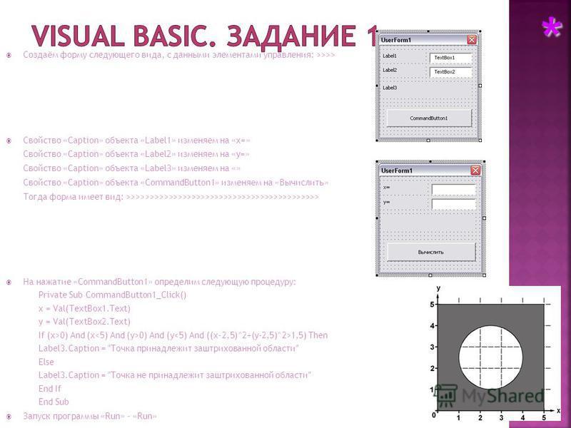Создаём форму следующего вида, с данными элементами управления: >>>> Свойство «Caption» объекта «Label1» изменяем на «x=» Свойство «Caption» объекта «Label2» изменяем на «y=» Свойство «Caption» объекта «Label3» изменяем на «» Свойство «Caption» объек