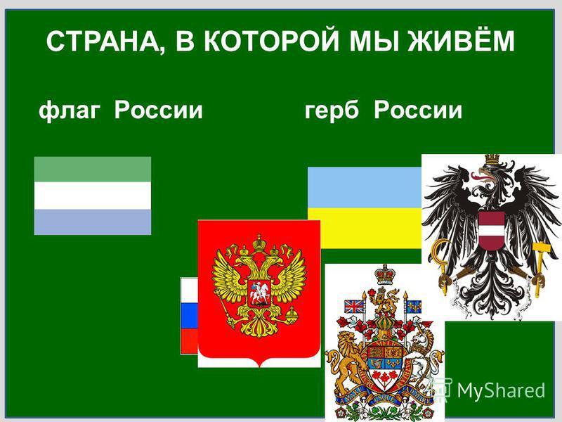 Как называется страна, в которой ты живёшь? СТРАНА, В КОТОРОЙ МЫ ЖИВЁМ Россия Москва