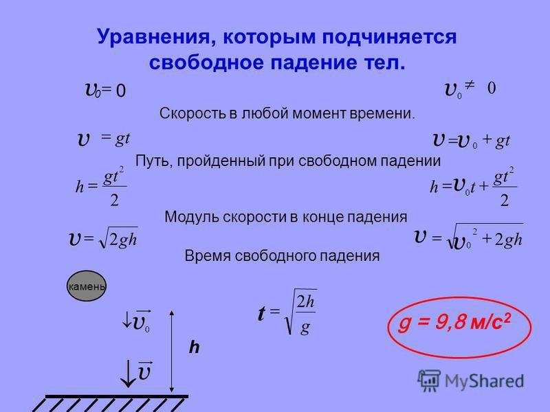 Уравнения, которым подчиняется свободное падение тел. Скорость в любой момент времени. vv 0 0 0 Путь, пройденный при свободном падении gt v 0 gt 2 2 gt h v 2 0 2 gt th Модуль скорости в конце падения 2gh v v 2 0 2gh Время свободного падения 2 g h t к