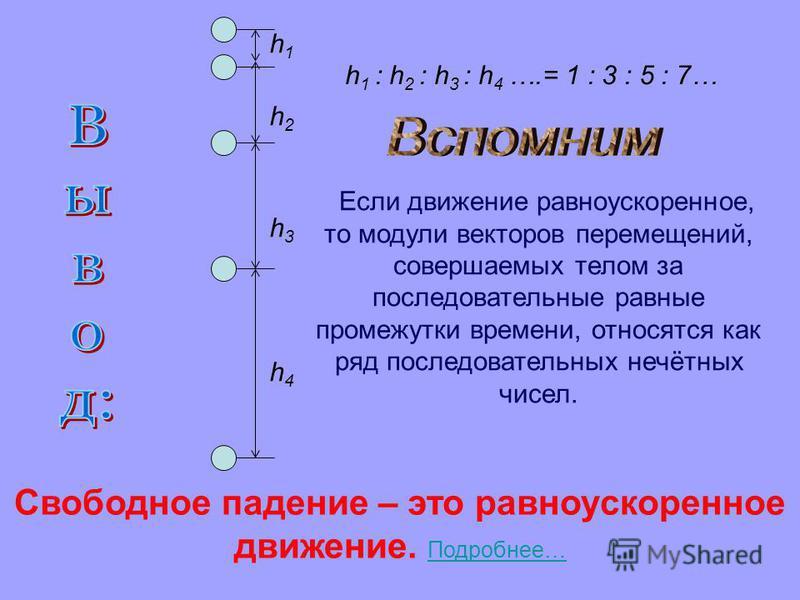 Свободное падение – это равноускоренное движение. Подробнее… Подробнее… h1h1 h2h2 h3h3 h4h4 h 1 : h 2 : h 3 : h 4 ….= 1 : 3 : 5 : 7… Если движение равноускоренное, то модули векторов перемещений, совершаемых телом за последовательные равные промежутк