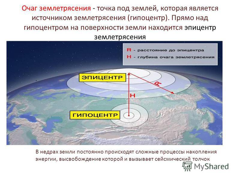 Очаг землетрясения - точка под землей, которая является источником землетрясения (гипоцентр). Прямо над гипоцентром на поверхности земли находится эпицентр землетрясения. В недрах земли постоянно происходят сложные процессы накопления энергии, высвоб