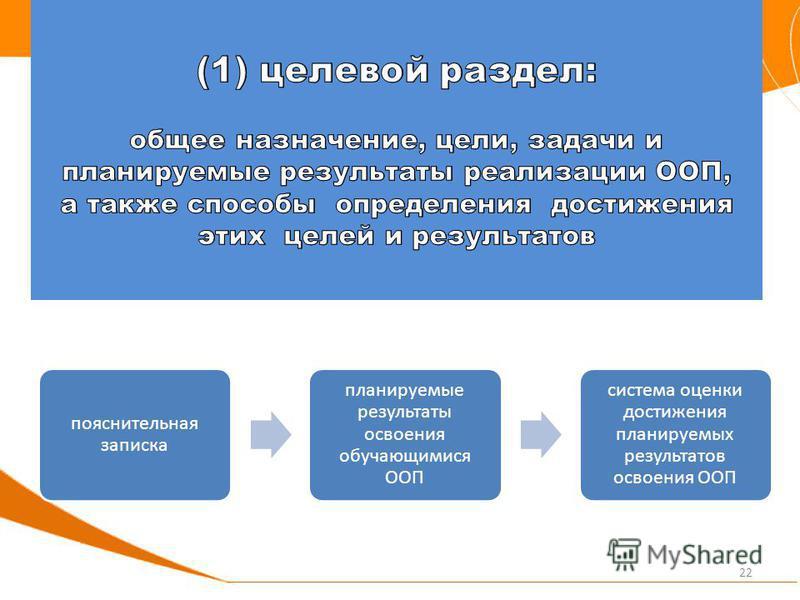 22 пояснительная записка планируемые результаты освоения обучающимися ООП система оценки достижения планируемых результатов освоения ООП