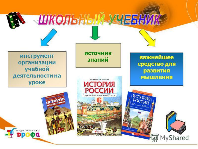 источник знаний инструмент организации учебной деятельности на уроке важнейшее средство для развития мышления