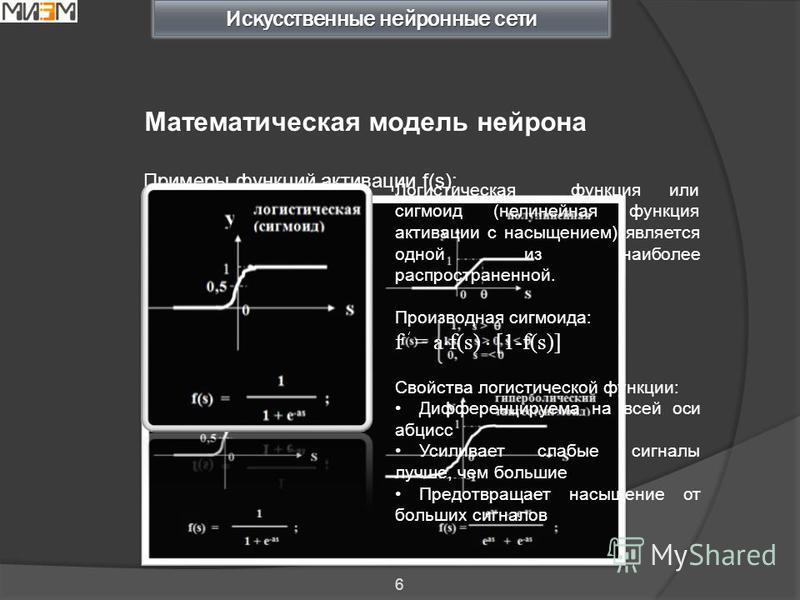 Искусственные нейронные сети 6 Математическая модель нейрона Примеры функций активации f(s): Логистическая функция или сигмоид (нелинейная функция активации с насыщением) является одной из наиболее распространенной. Производная сигмоида: f = a f(s) [