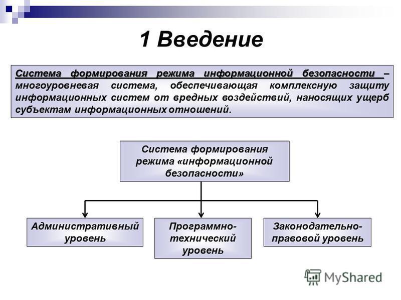 1 Введение Система формирования режима информационной безопасности Система формирования режима информационной безопасности – многоуровневая система, обеспечивающая комплексную защиту информационных систем от вредных воздействий, наносящих ущерб субъе